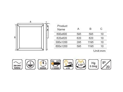 Eco range dimensions