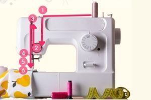 Jak navléknout šicí stroj (vrchní i spodní nit)