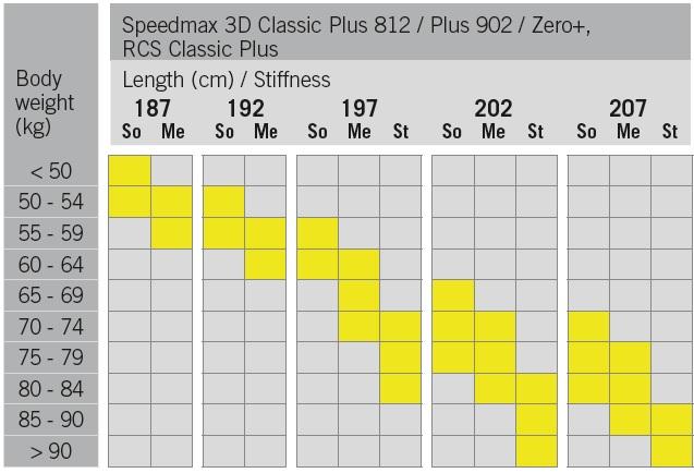speedmax_3d_classic_plus_812_p