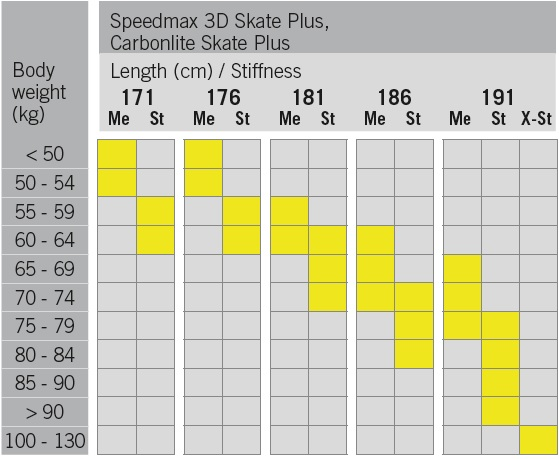 speedmax_3d_skte_plus_carbonlit