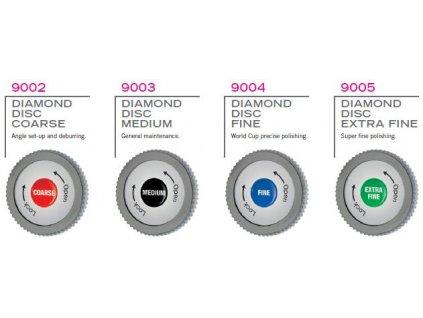 SKI-MAN Diamantový disk k brusce BRAVO SHARP WC - Hrubý
