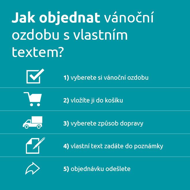 irisa_web_banner_660x660_postup_objednavky