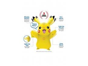 Pokémon figurka Deluxe - Pikachu