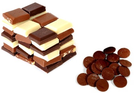 Čokolády, polevy, kakao