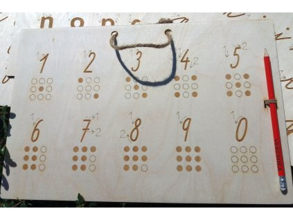 Tabulka pro nácvik psaní číslic