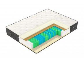 bs mattress x1 med