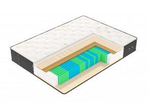 bs mattress x2