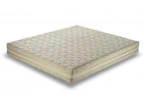 Náhradní potah na matraci Tempuer Memory 90 x 200 cm - výprodej