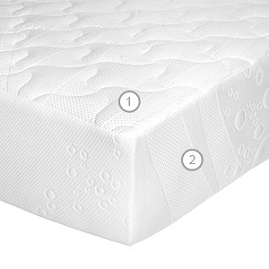 Matracový chránič Jersey S - výprodej Rozměr: 90 x 200 cm