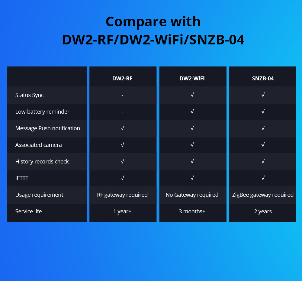 DW2-RF-750PX_06