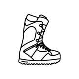 Jak vybrat velikost snowboardové boty