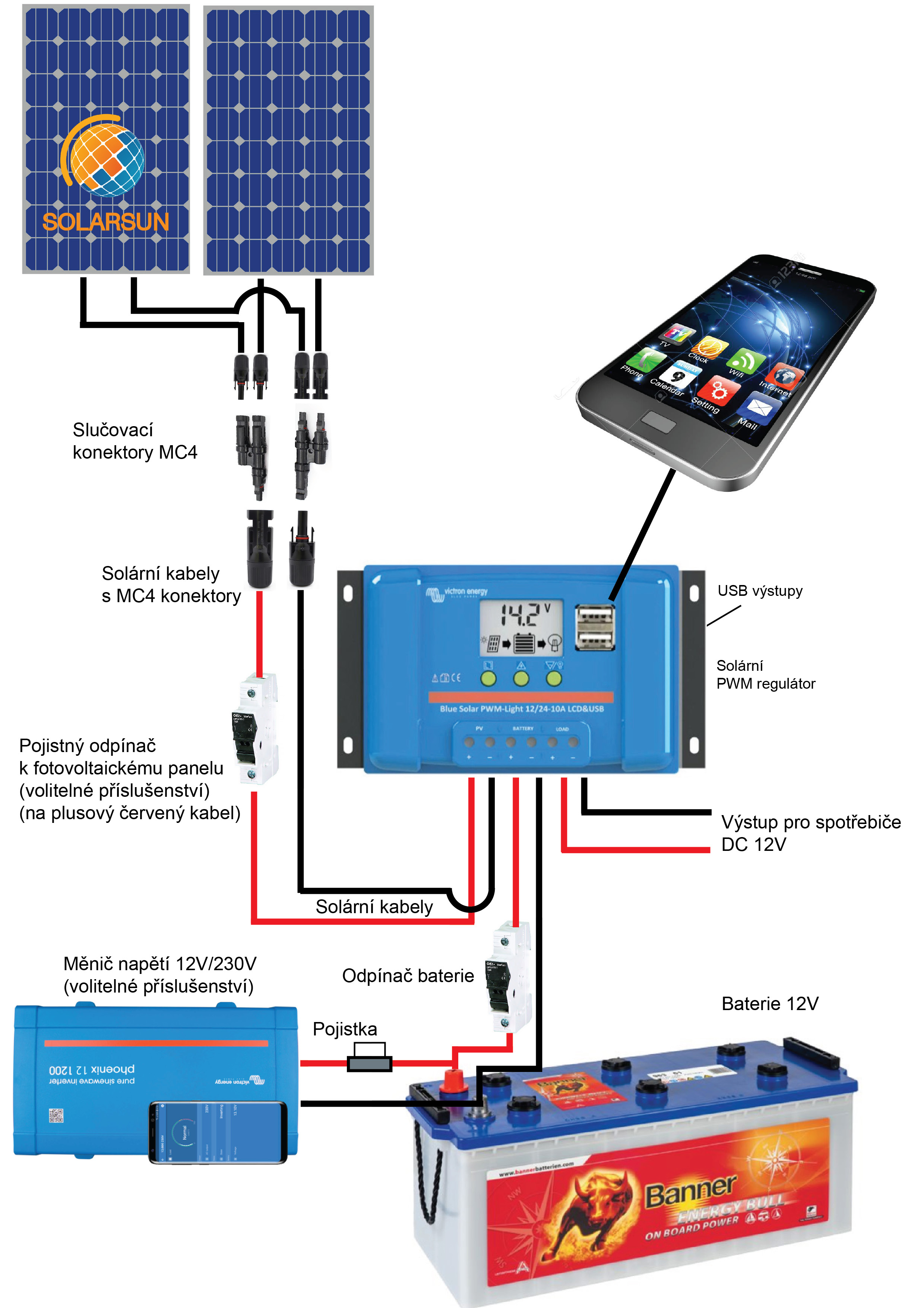 schema-zapojeni-pwm-solarni-panel-2-victron-energy