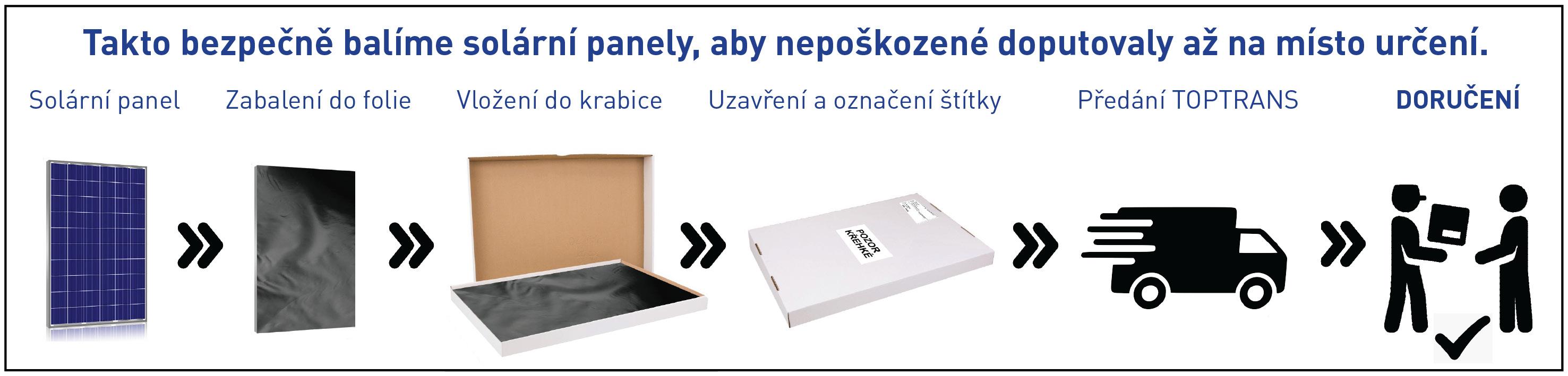 solarni-panely-obal-doprava