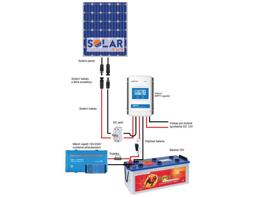 ostrovni solarni sestava 285 wp ulicasolar