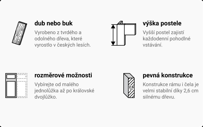 ikony-smart