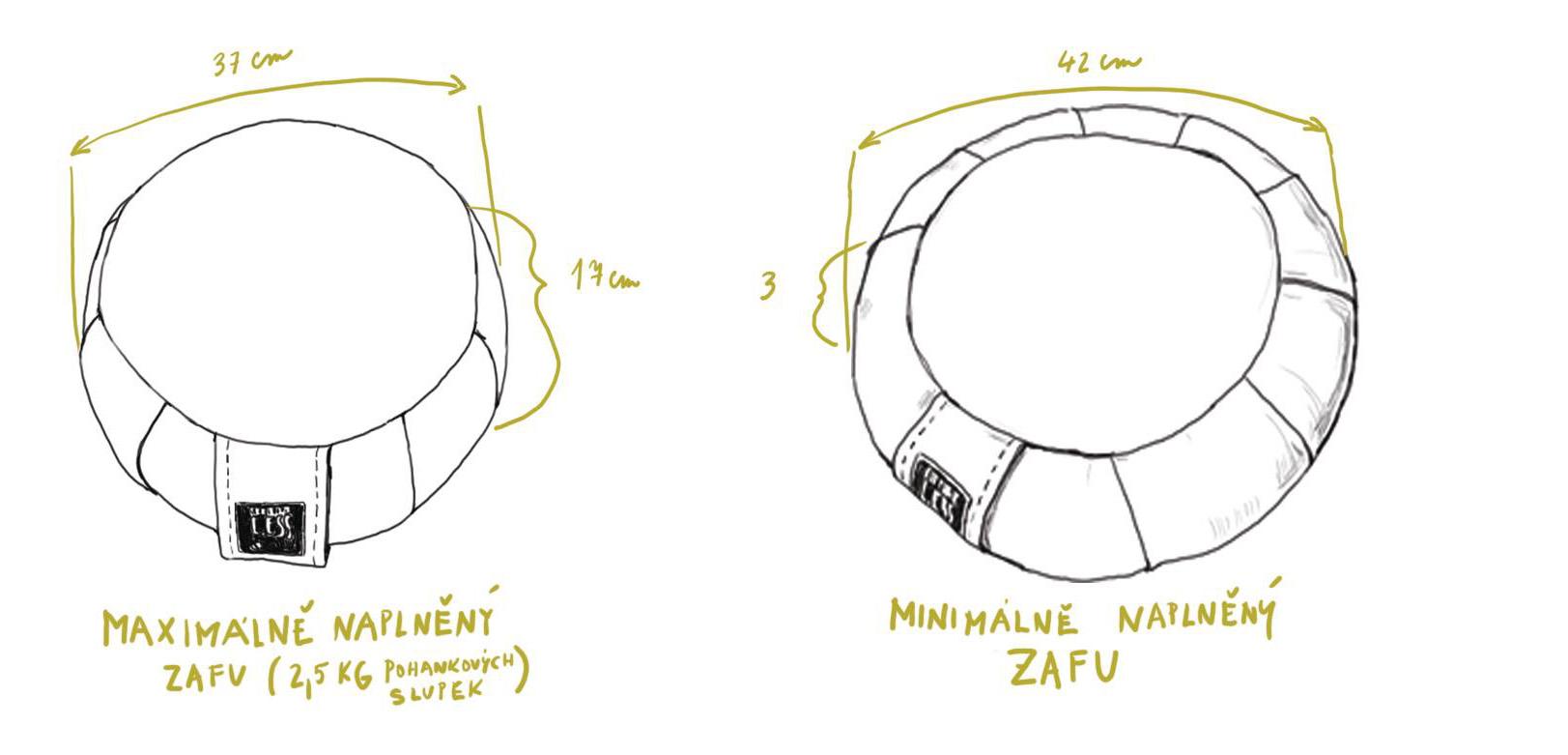 zafu-velikost