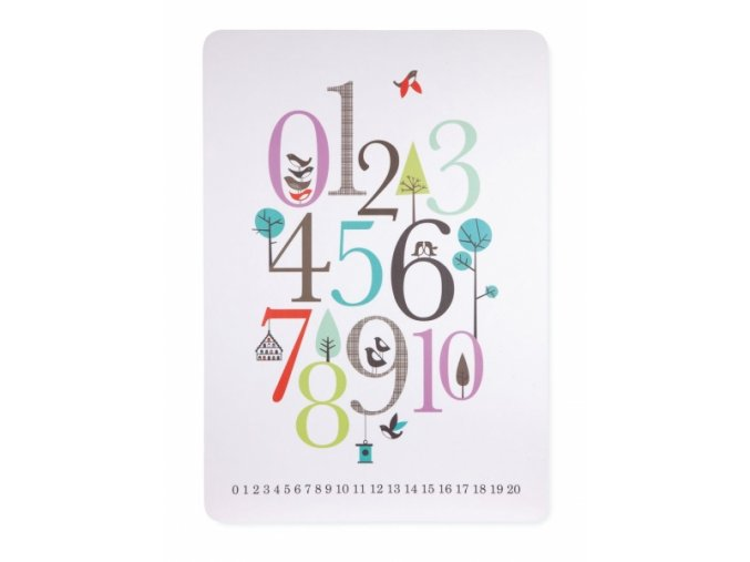 Plakát ISAK - Čísla
