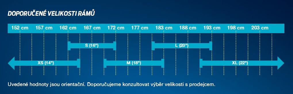01-velikosti-ramu-mtb