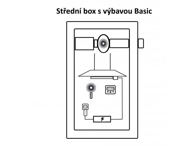 stredni box basic