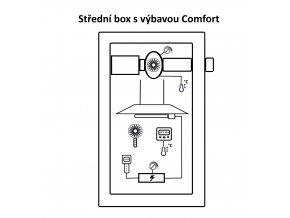 strded comfort