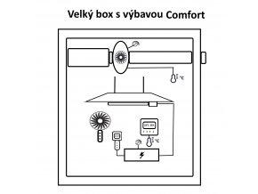 velky Comfort