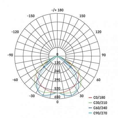 LED reflektor PROFI PLUS 15W neutrální bílá, černý