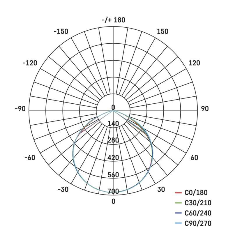 LED reflektor FUTURA2, 20W neutrální bílá