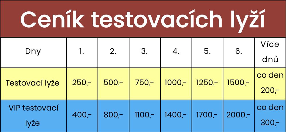 testovaci-lyze-cenik