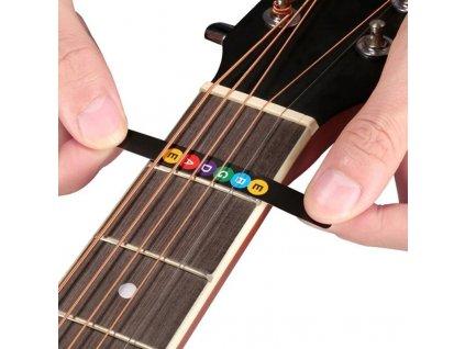 eng pl Guitar sticker 2255 3