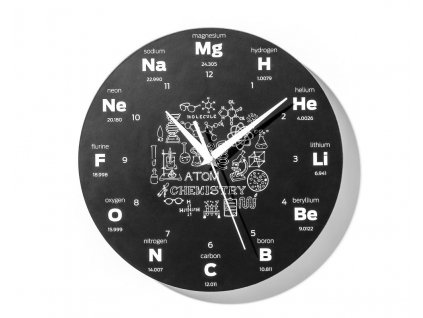 eng pl Wall clock CHEMISTRY 2759 5