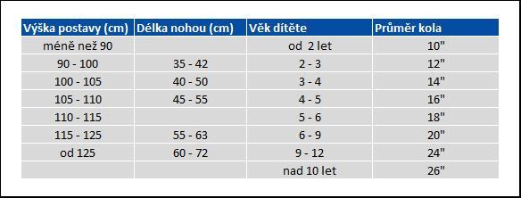 Tabulka-velikosti-DETI-kola_v2