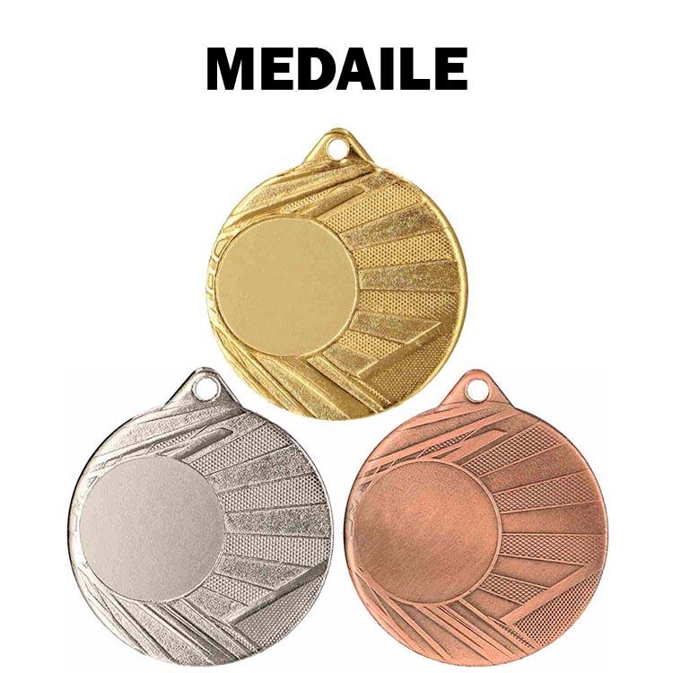 Kategorie medaile