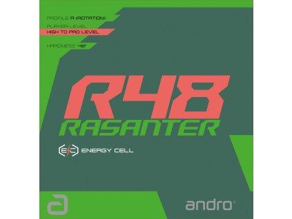112280 AND RASANTER R48 2D