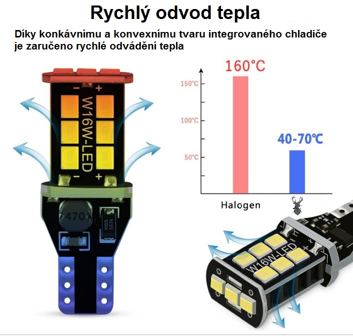 T15 W16W LED disipace tepla
