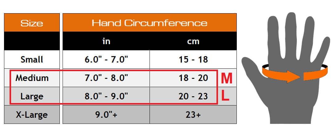 tabulka-mma-rukavice