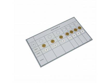 Tabulka k Číselným soustavám