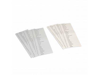 Popisky pro druhou sadu botanických karet