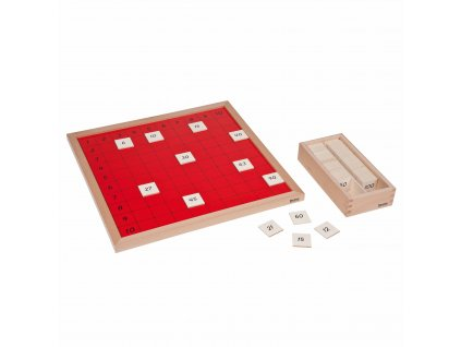 Pythagorova tabule