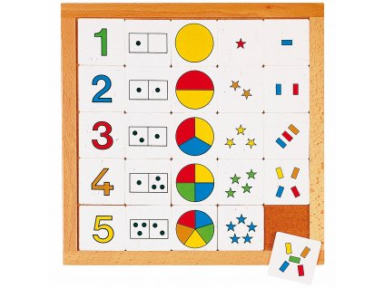 Counting diagram 1 to 5