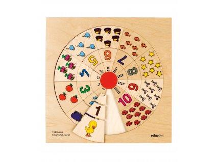 Počítací kruh