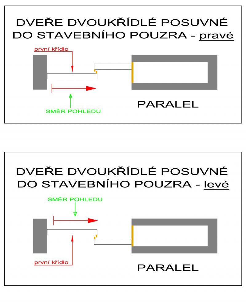 Paralel - orientace