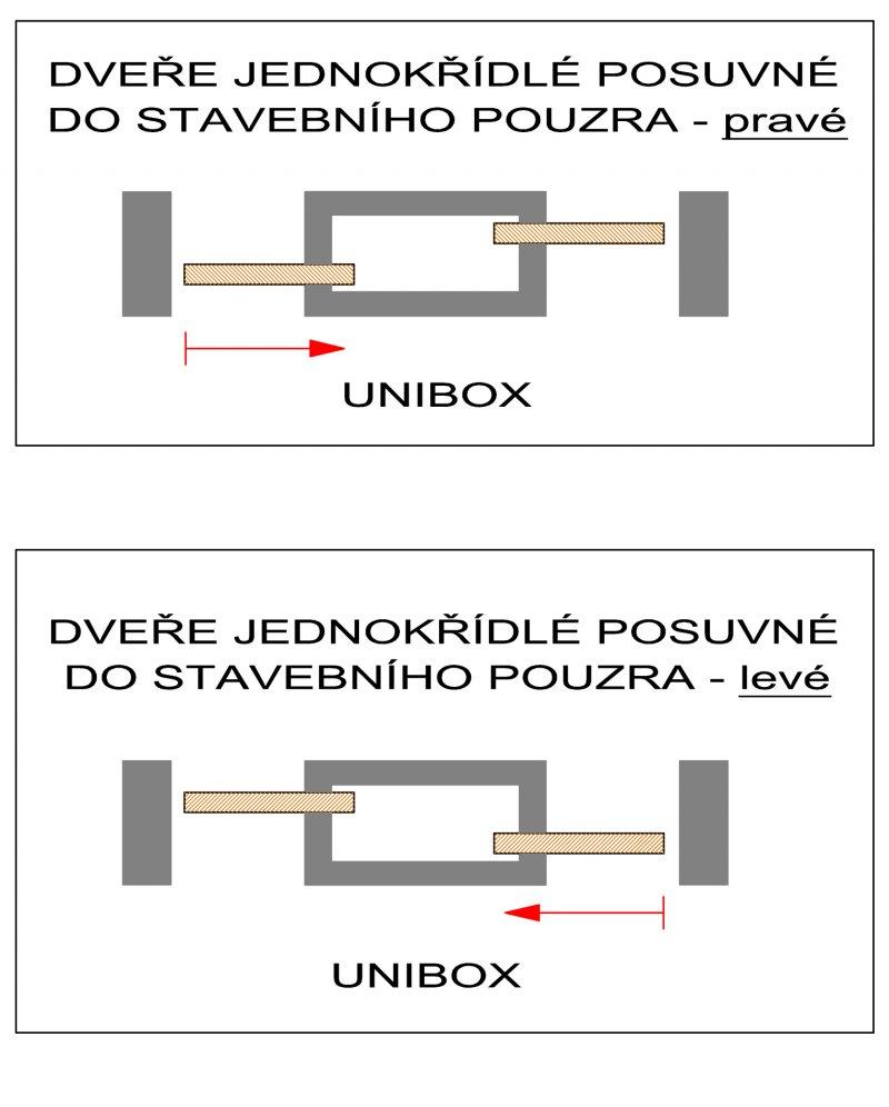 Unibox- orientace