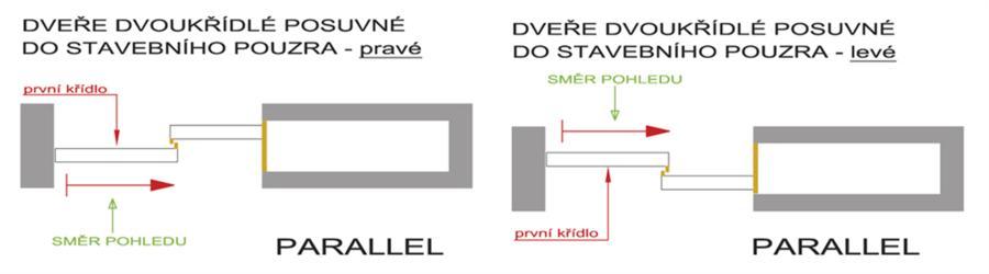 orientace-parallel