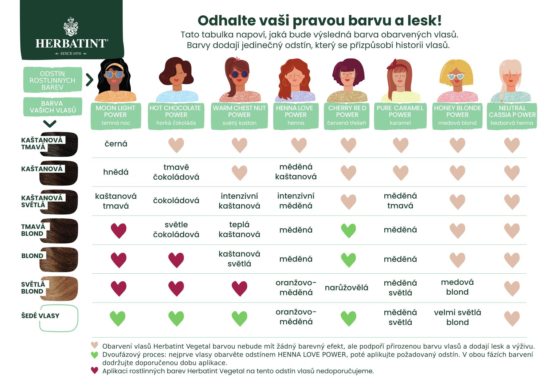 karta_odstinu