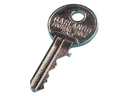 Kľúč k zámku od stolného futbalu