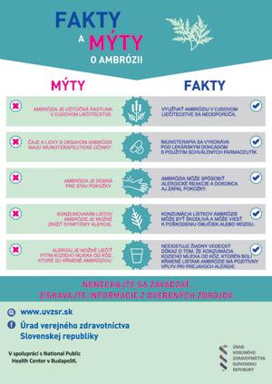 Fakty a mýty o ambrózii