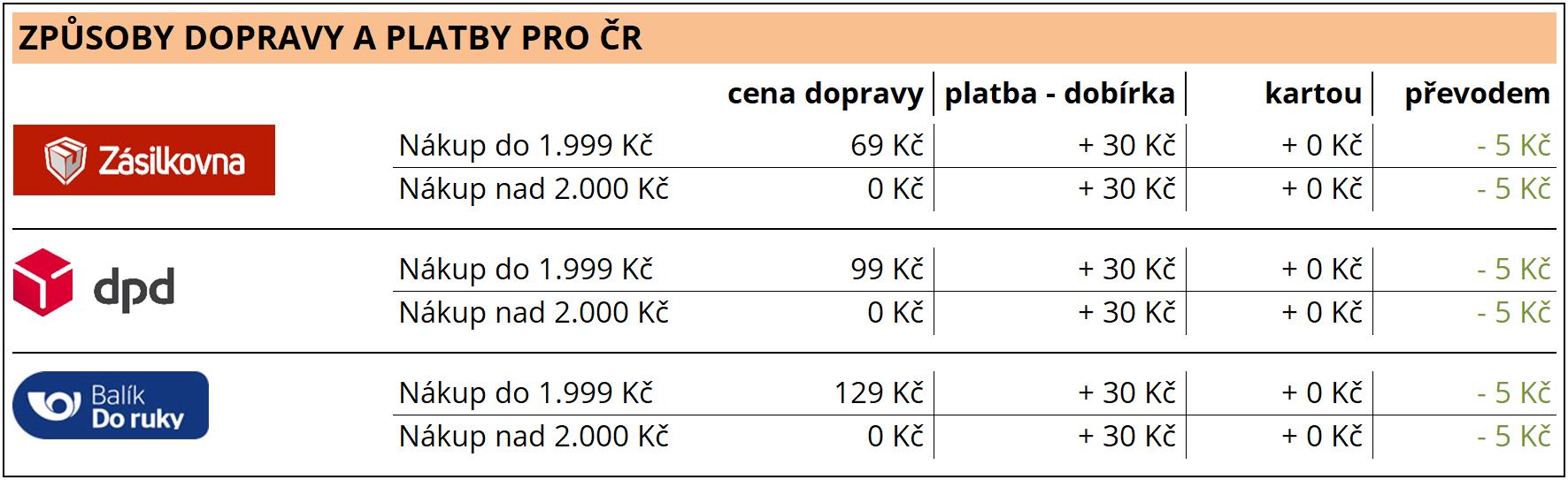dooprava_platba