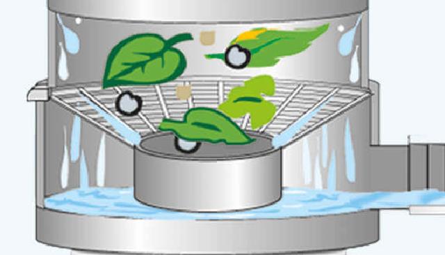 K čemu slouží sběrač dešťové vody
