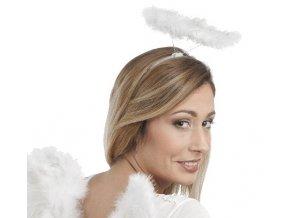Andělská svatozář