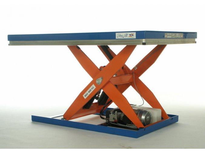 CB 1500  Nosnost 1500 kg